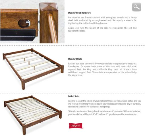 Explanation of bed construction for Simply Amish Furniture at Creative Classics Furniture in Alexandria VA